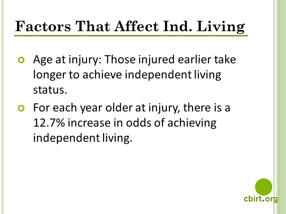cbirt. org Factors That Affect Ind. Living Age at injury: Those injured earlier take longer to achieve independent living status. For each year older