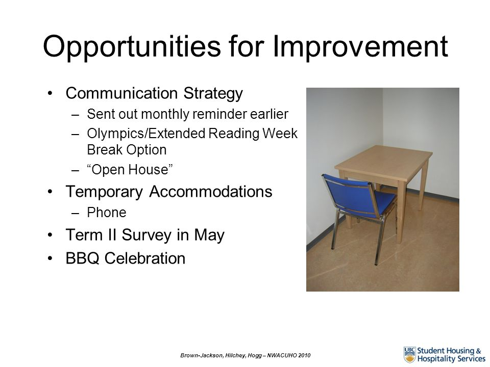 Opportunities for Improvement Communication Strategy –Sent out monthly reminder earlier –Olympics/Extended Reading Week Break Option –Open House Tempo