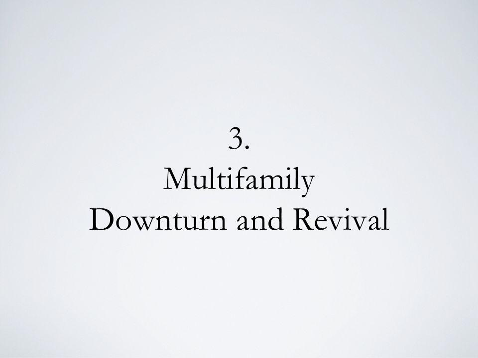 3. Multifamily Downturn and Revival