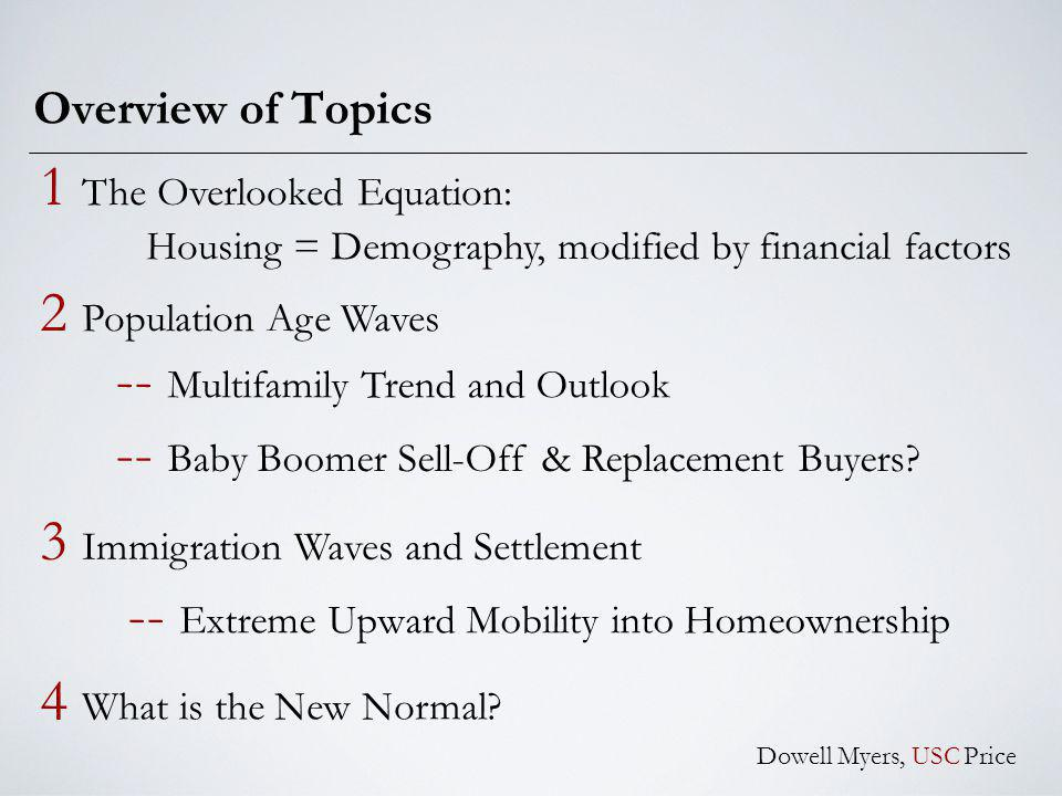 Overview of Topics 1 The Overlooked Equation: Housing = Demography, modified by financial factors 2 Population Age Waves -- Multifamily Trend and Outlook -- Baby Boomer Sell-Off & Replacement Buyers.