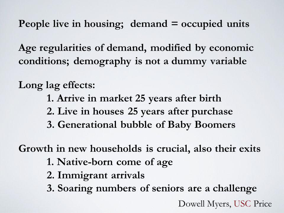 Major demographic dimensions: 1.Age and generation 2.