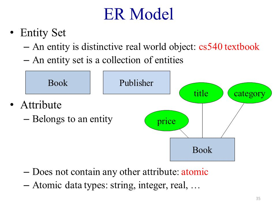 ER Model Entity Set – An entity is distinctive real world object: cs540 textbook – An entity set is a collection of entities Attribute – Belongs to an entity – Does not contain any other attribute: atomic – Atomic data types: string, integer, real, … 35 Book titlecategory price PublisherBook