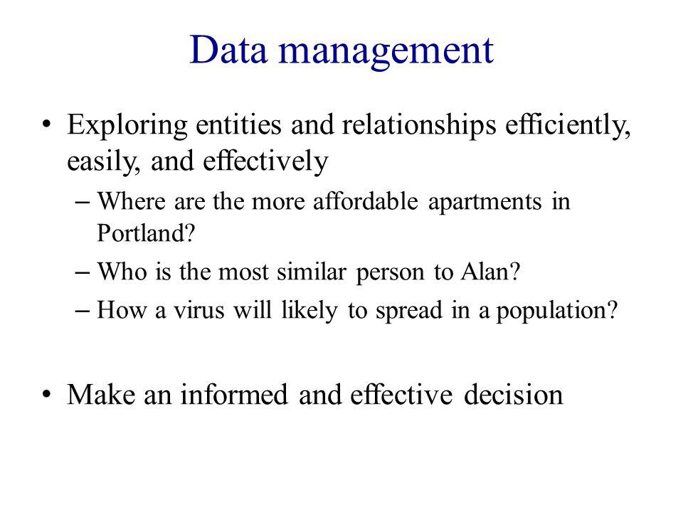 Why study data management.