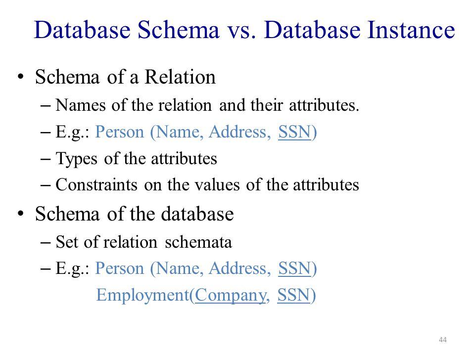Database Schema vs.