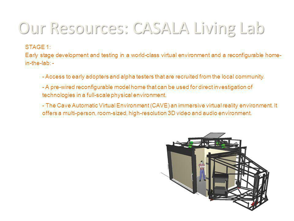 Our Resources: CASALA Living Lab STAGE 1: Early stage development and testing in a world-class virtual environment and a reconfigurable home- in-the-lab: - - Access to early adopters and alpha testers that are recruited from the local community.