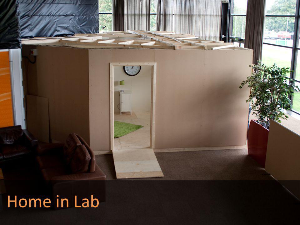 Living Lab Home in Lab