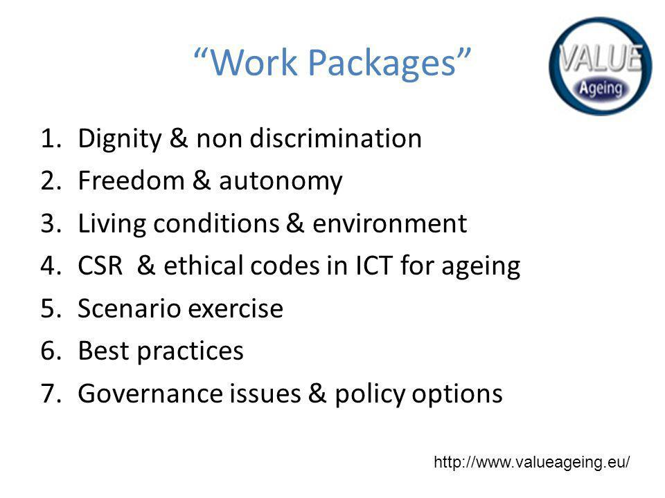 Work Packages 1.Dignity & non discrimination 2.Freedom & autonomy 3.Living conditions & environment 4.CSR & ethical codes in ICT for ageing 5.Scenario exercise 6.Best practices 7.Governance issues & policy options http://www.valueageing.eu/