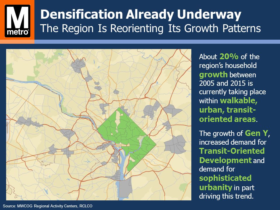 Densification Already Underway The Region Is Reorienting Its Growth Patterns About 20% of the regions household growth between 2005 and 2015 is curren