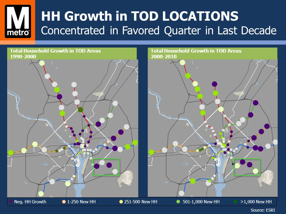 Neg. HH Growth1-250 New HH 251-500 New HH 501-1,000 New HH >1,000 New HH HH Growth in TOD LOCATIONS Concentrated in Favored Quarter in Last Decade Tot