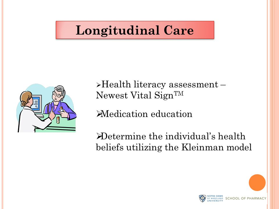 Longitudinal Care Health literacy assessment – Newest Vital Sign TM Medication education Determine the individuals health beliefs utilizing the Kleinman model