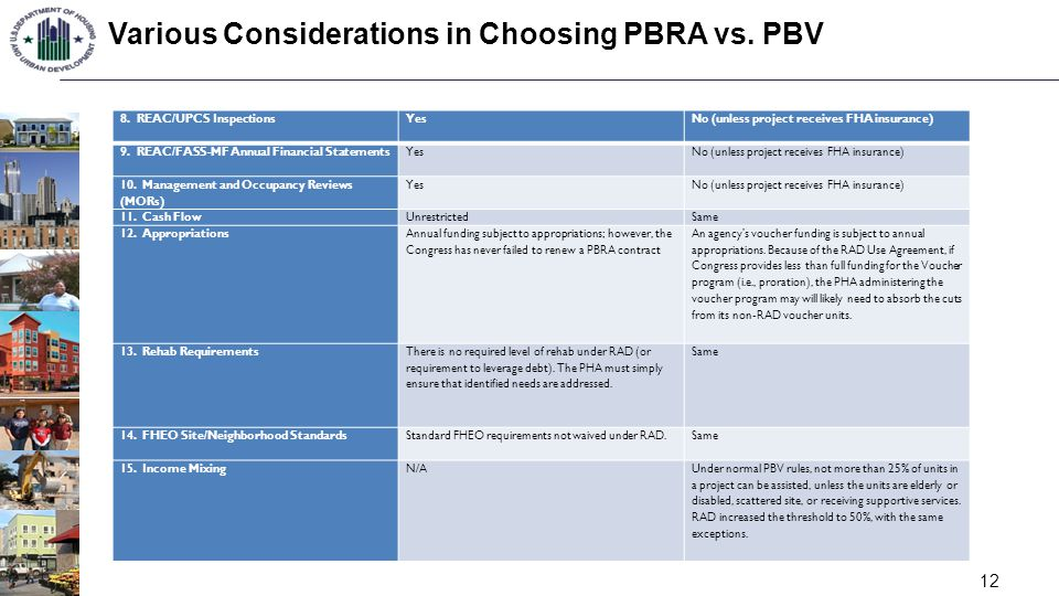 Various Considerations in Choosing PBRA vs. PBV 12 8. REAC/UPCS InspectionsYesNo (unless project receives FHA insurance) 9. REAC/FASS-MF Annual Financ