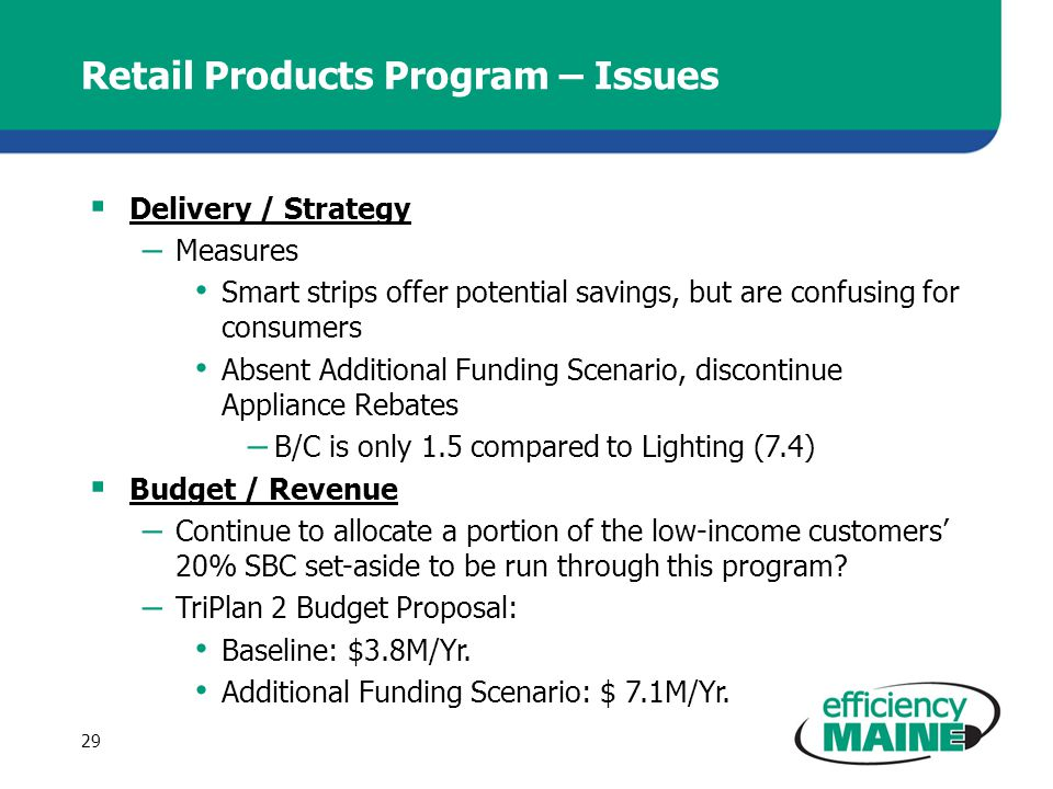 Retail Products Program – Issues Delivery / Strategy – Measures Smart strips offer potential savings, but are confusing for consumers Absent Additional Funding Scenario, discontinue Appliance Rebates – B/C is only 1.5 compared to Lighting (7.4) Budget / Revenue – Continue to allocate a portion of the low-income customers 20% SBC set-aside to be run through this program.