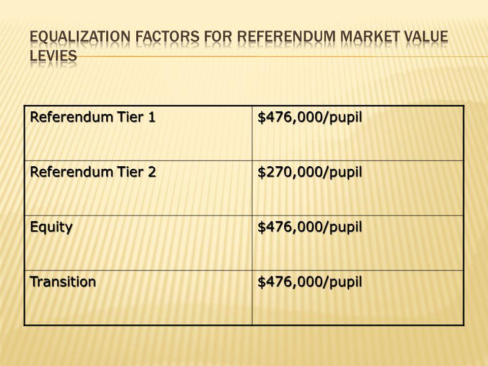 Referendum Tier 1 $476,000/pupil Referendum Tier 2 $270,000/pupil Equity$476,000/pupil Transition$476,000/pupil