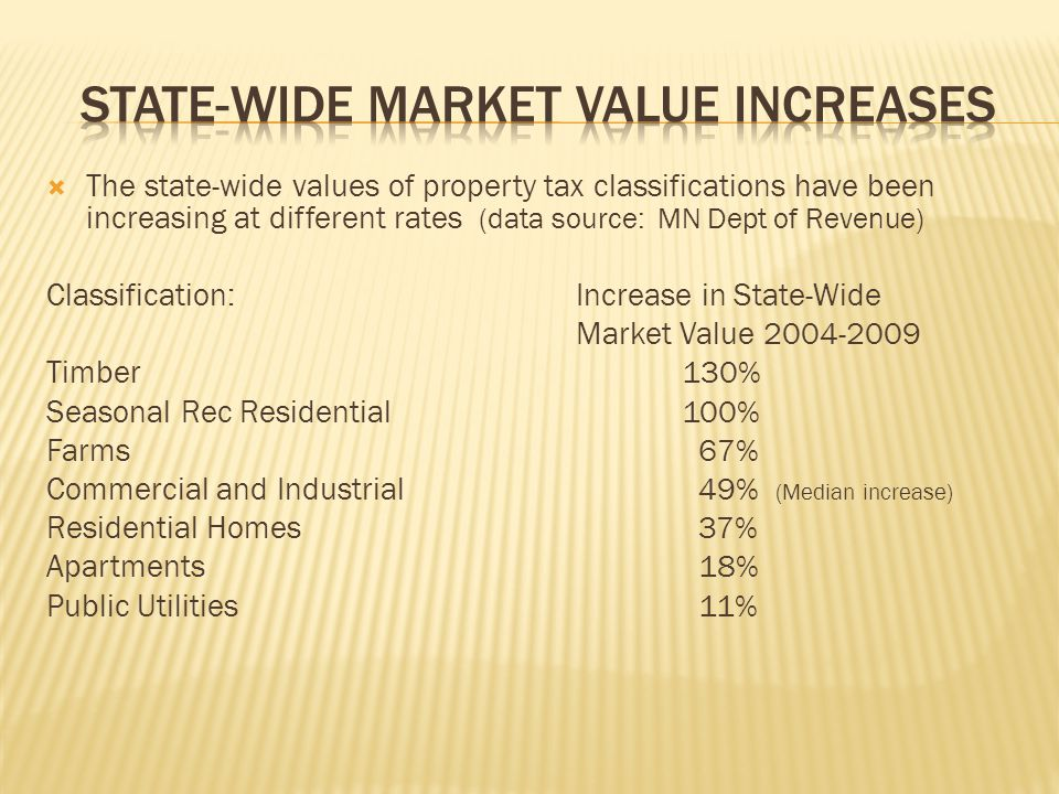 The state-wide values of property tax classifications have been increasing at different rates (data source: MN Dept of Revenue) Classification: Increase in State-Wide Market Value 2004-2009 Timber130% Seasonal Rec Residential100% Farms 67% Commercial and Industrial 49% (Median increase) Residential Homes 37% Apartments 18% Public Utilities 11%