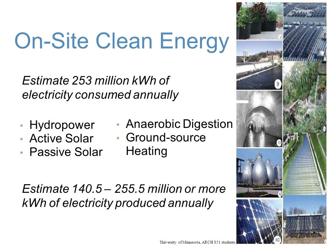 On-Site Clean Energy Hydropower Active Solar Passive Solar Estimate 253 million kWh of electricity consumed annually Estimate 140.5 – 255.5 million or more kWh of electricity produced annually Anaerobic Digestion Ground-source Heating University of Minnesota, ARCH 851 students