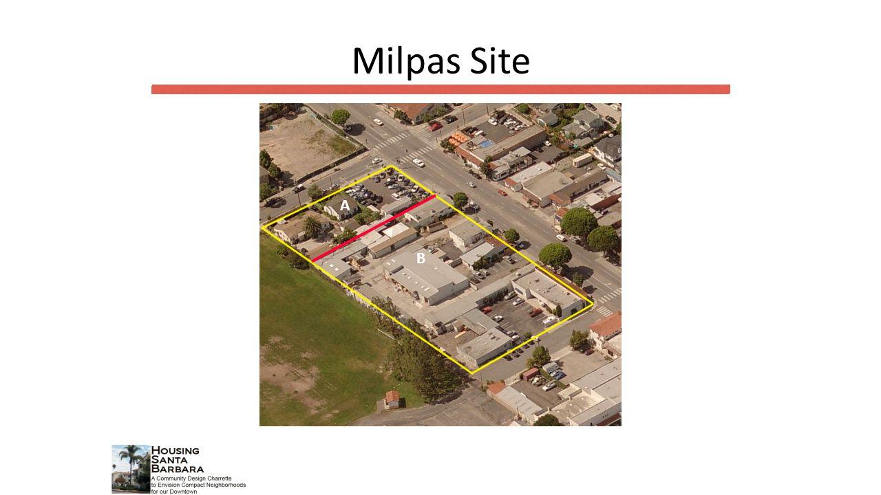 A B Milpas Site