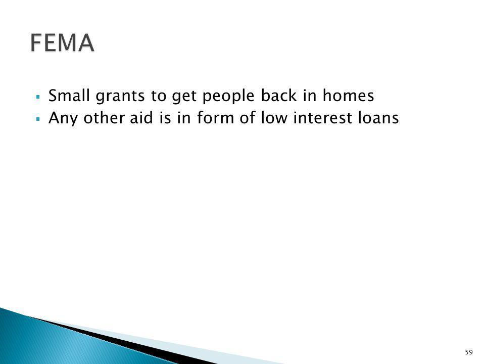 Small grants to get people back in homes Any other aid is in form of low interest loans 59