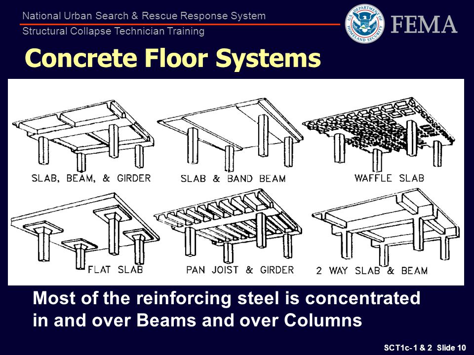 SCT1c- 1 & 2 Slide 10 National Urban Search & Rescue Response System Structural Collapse Technician Training Concrete Floor Systems Most of the reinfo