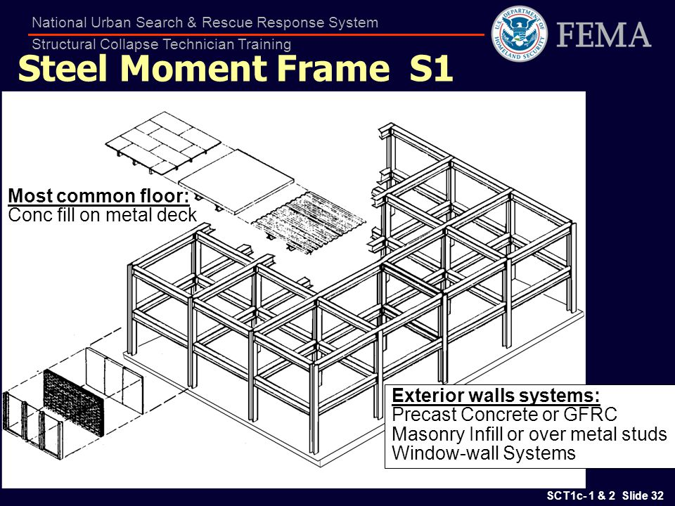 SCT1c- 1 & 2 Slide 32 National Urban Search & Rescue Response System Structural Collapse Technician Training Steel Moment Frame S1 Most common floor:
