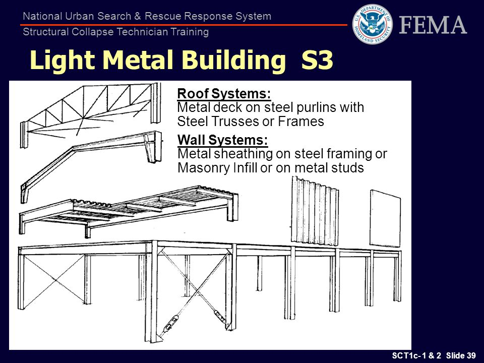 SCT1c- 1 & 2 Slide 39 National Urban Search & Rescue Response System Structural Collapse Technician Training Light Metal Building S3 Roof Systems: Met