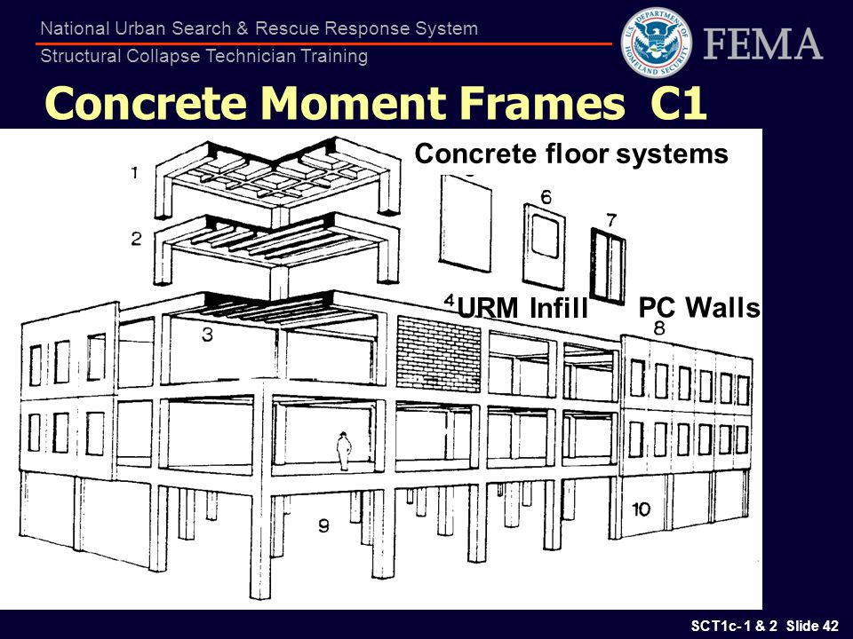 SCT1c- 1 & 2 Slide 42 National Urban Search & Rescue Response System Structural Collapse Technician Training Concrete Moment Frames C1 PC Walls URM In