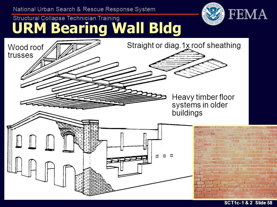 SCT1c- 1 & 2 Slide 58 National Urban Search & Rescue Response System Structural Collapse Technician Training URM Bearing Wall Bldg Straight or diag.1x