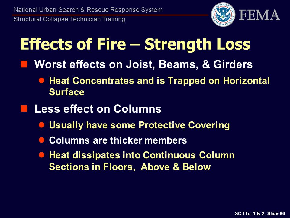 SCT1c- 1 & 2 Slide 96 National Urban Search & Rescue Response System Structural Collapse Technician Training Effects of Fire – Strength Loss Worst eff