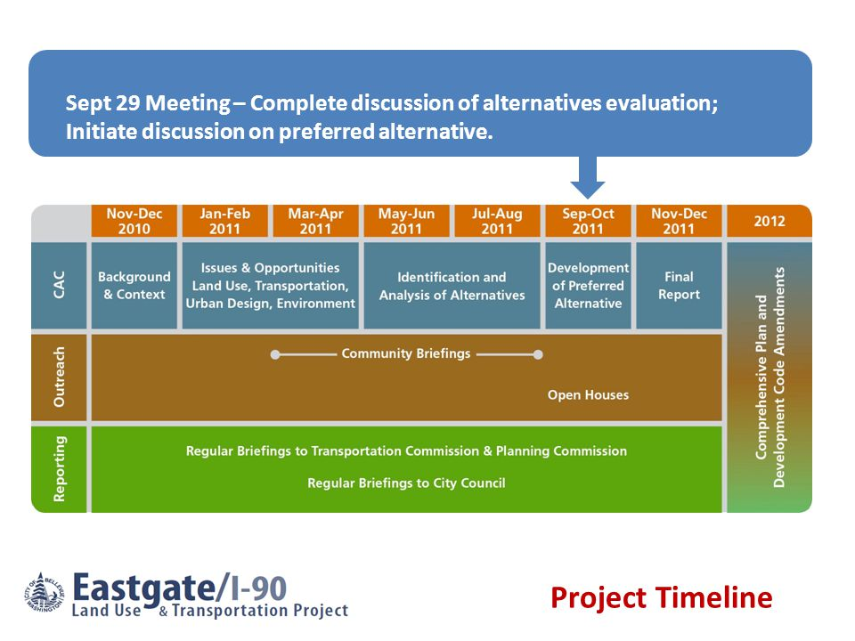 Project Timeline Sept 29 Meeting – Complete discussion of alternatives evaluation; Initiate discussion on preferred alternative.