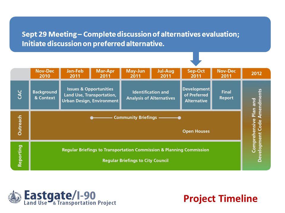 Oct 6 Meeting – Draft preferred alternative. Project Timeline
