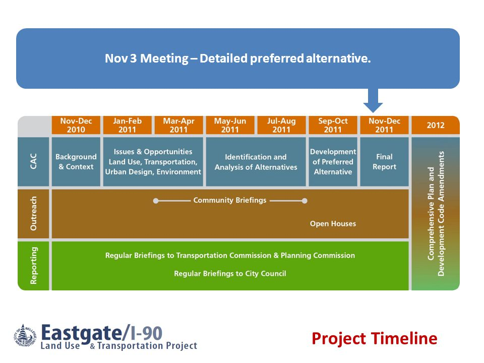 Dec 1 Meeting – Finalize preferred alternative. Project Timeline