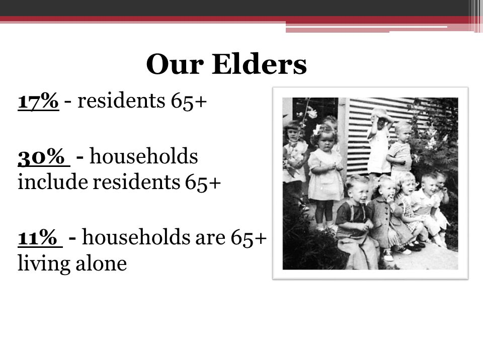 Our Elders 17% - residents 65+ 30% - households include residents 65+ 11% - households are 65+ living alone