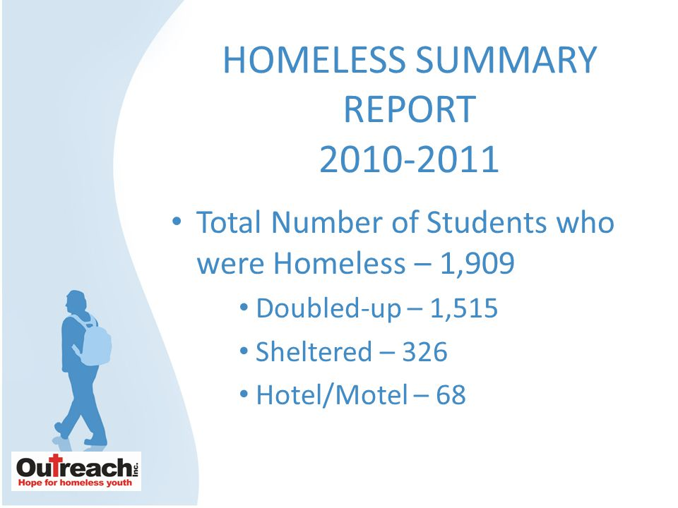 HOMELESS SUMMARY REPORT 2010-2011 Total Number of Students who were Homeless – 1,909 Doubled-up – 1,515 Sheltered – 326 Hotel/Motel – 68