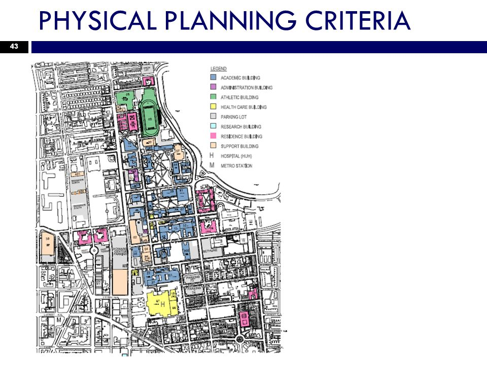 PHYSICAL PLANNING CRITERIA 43