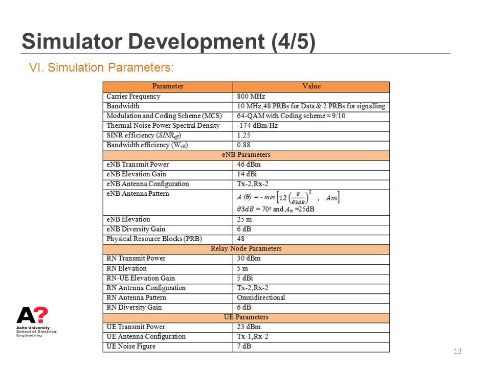 Simulator Development (4/5) VI. Simulation Parameters: 13