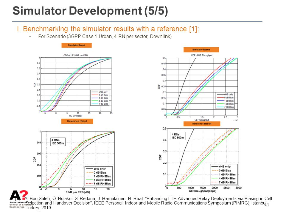 Simulator Development (5/5) I. Benchmarking the simulator results with a reference [1]: For Scenario (3GPP Case 1 Urban, 4 RN per sector, Downlink) [1