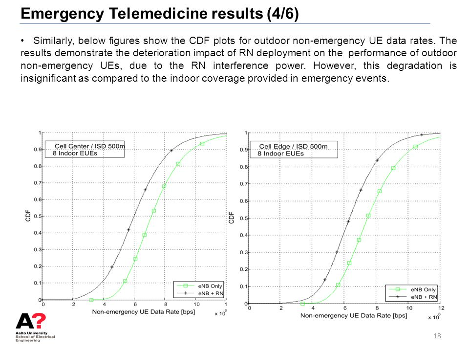 Emergency Telemedicine results (4/6) 18 Similarly, below figures show the CDF plots for outdoor non-emergency UE data rates. The results demonstrate t