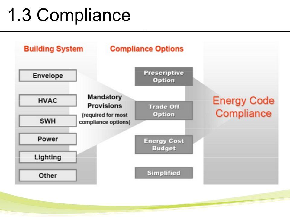 1.3 Compliance 5.X Envelope 6.X Mechanical 7.X Service Water Heating 8.X Power 9.X Lighting Appendix G (Performance Rating Method)