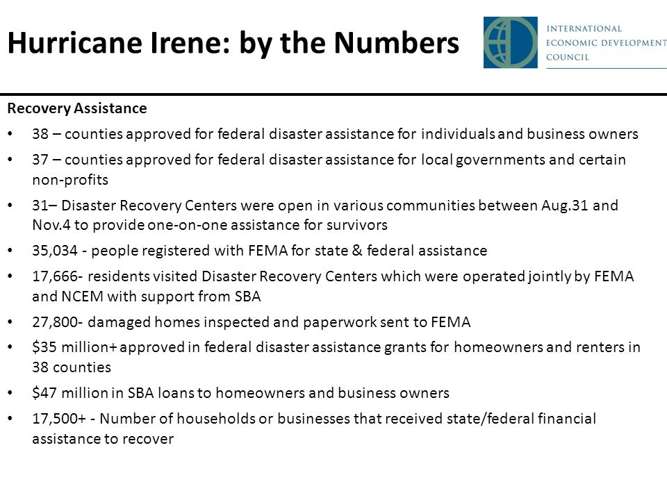 Hurricane Irene: by the Numbers Recovery Assistance 38 – counties approved for federal disaster assistance for individuals and business owners 37 – counties approved for federal disaster assistance for local governments and certain non-profits 31– Disaster Recovery Centers were open in various communities between Aug.31 and Nov.4 to provide one-on-one assistance for survivors 35,034 - people registered with FEMA for state & federal assistance 17,666- residents visited Disaster Recovery Centers which were operated jointly by FEMA and NCEM with support from SBA 27,800- damaged homes inspected and paperwork sent to FEMA $35 million+ approved in federal disaster assistance grants for homeowners and renters in 38 counties $47 million in SBA loans to homeowners and business owners 17,500+ - Number of households or businesses that received state/federal financial assistance to recover