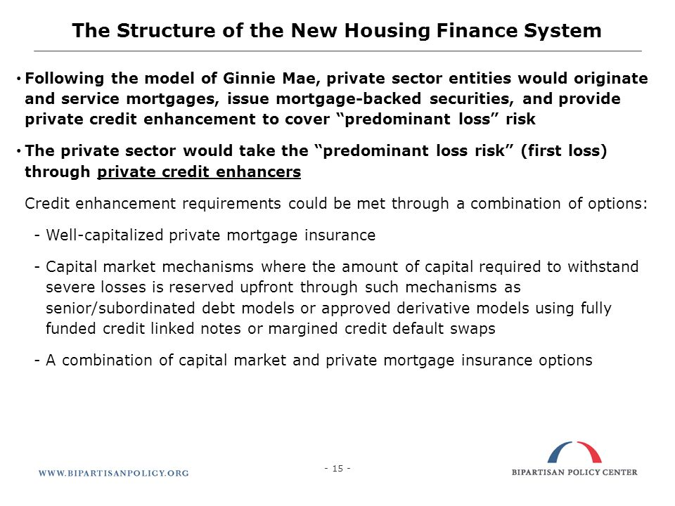 15 The Structure of the New Housing Finance System Following the model of Ginnie Mae, private sector entities would originate and service mortgages, issue mortgage-backed securities, and provide private credit enhancement to cover predominant loss risk The private sector would take the predominant loss risk (first loss) through private credit enhancers Credit enhancement requirements could be met through a combination of options: - Well-capitalized private mortgage insurance -Capital market mechanisms where the amount of capital required to withstand severe losses is reserved upfront through such mechanisms as senior/subordinated debt models or approved derivative models using fully funded credit linked notes or margined credit default swaps - A combination of capital market and private mortgage insurance options - 15 -