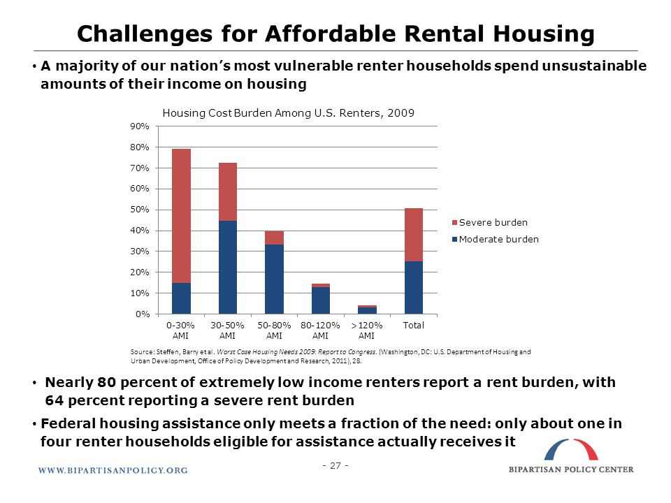 Challenges for Affordable Rental Housing A majority of our nations most vulnerable renter households spend unsustainable amounts of their income on ho
