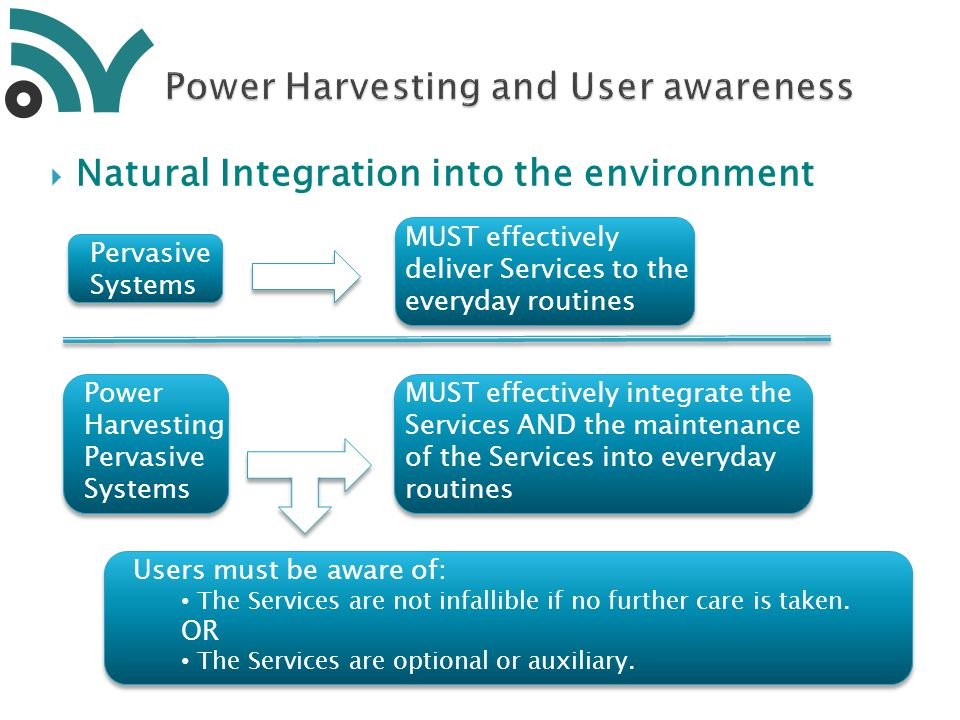 Natural Integration into the environment Pervasive Systems MUST effectively deliver Services to the everyday routines Power Harvesting Pervasive Systems MUST effectively integrate the Services AND the maintenance of the Services into everyday routines Users must be aware of: The Services are not infallible if no further care is taken.