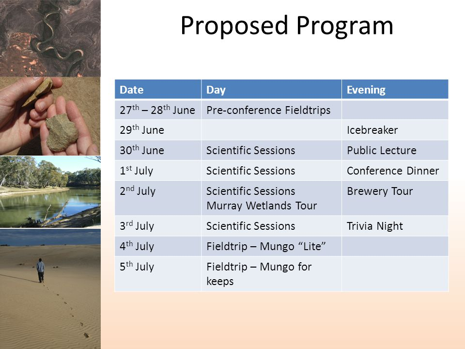 Proposed Program DateDayEvening 27 th – 28 th JunePre-conference Fieldtrips 29 th JuneIcebreaker 30 th JuneScientific SessionsPublic Lecture 1 st JulyScientific SessionsConference Dinner 2 nd JulyScientific Sessions Murray Wetlands Tour Brewery Tour 3 rd JulyScientific SessionsTrivia Night 4 th JulyFieldtrip – Mungo Lite 5 th JulyFieldtrip – Mungo for keeps
