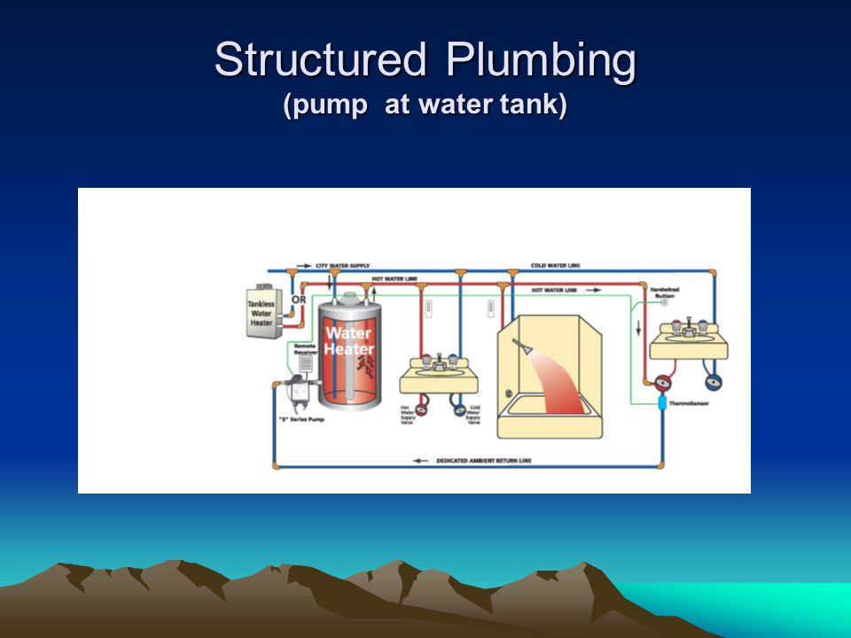 Structured Plumbing (pump at water tank)