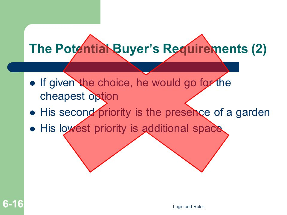 The Potential Buyers Requirements (2) If given the choice, he would go for the cheapest option His second priority is the presence of a garden His lowest priority is additional space Logic and Rules 6-16