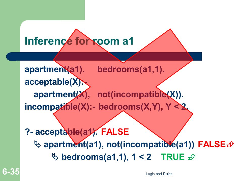 Inference for room a1 apartment(a1).bedrooms(a1,1).