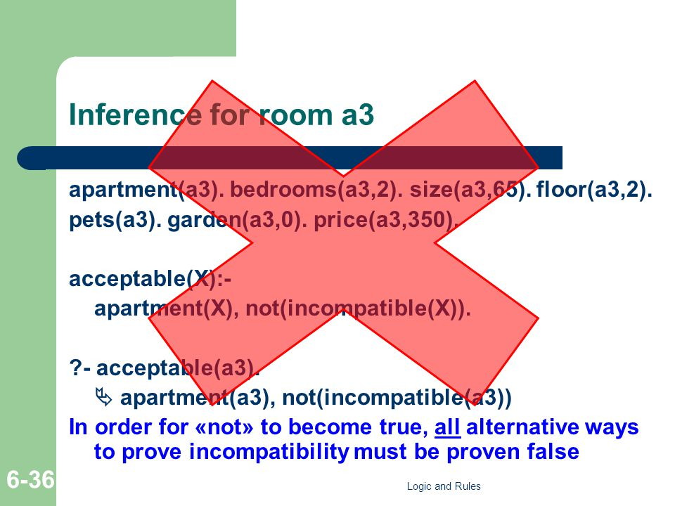 Inference for room a3 apartment(a3). bedrooms(a3,2).