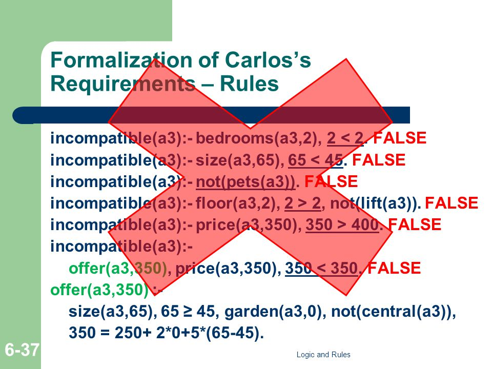 Formalization of Carloss Requirements – Rules incompatible(a3):- bedrooms(a3,2), 2 < 2.