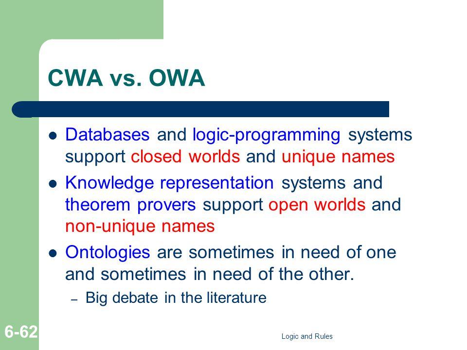 CWA vs.