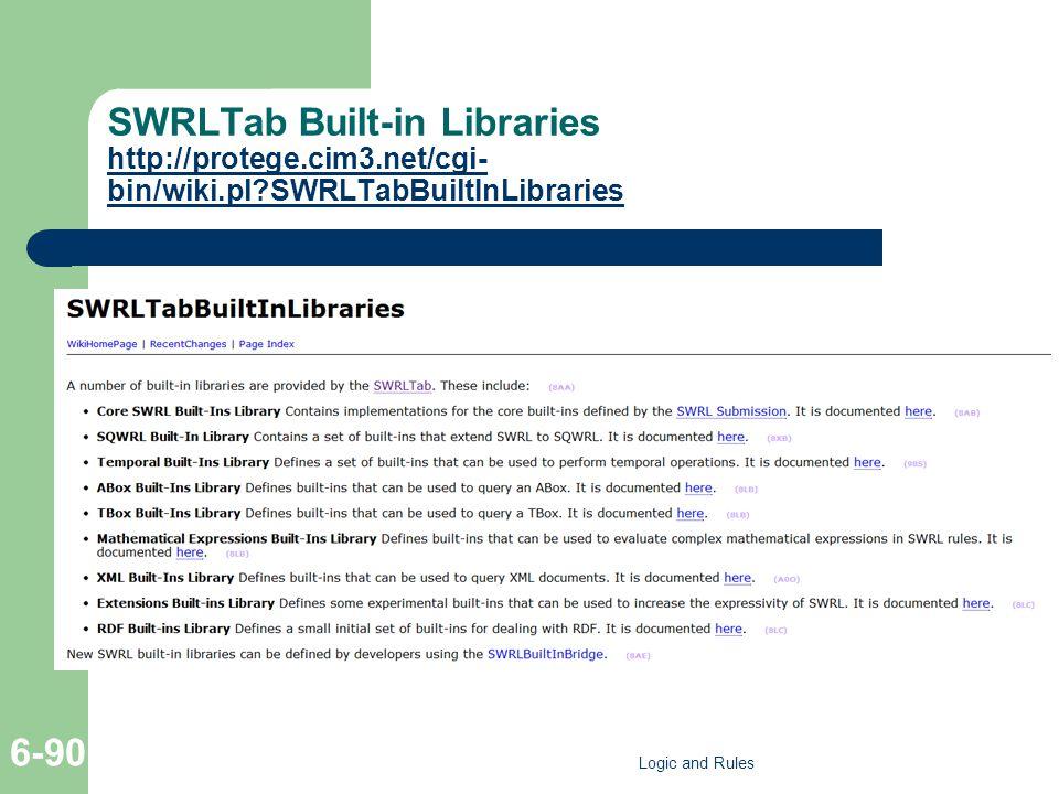 SWRLTab Built-in Libraries http://protege.cim3.net/cgi- bin/wiki.pl?SWRLTabBuiltInLibraries http://protege.cim3.net/cgi- bin/wiki.pl?SWRLTabBuiltInLib