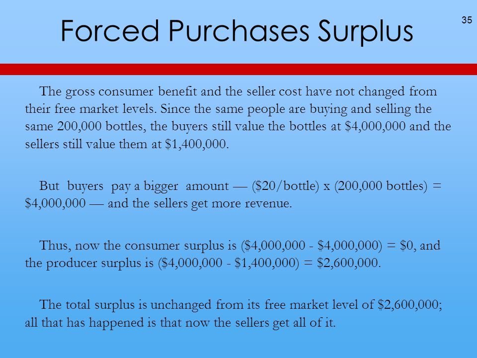 Forced Purchases Surplus The gross consumer benefit and the seller cost have not changed from their free market levels.